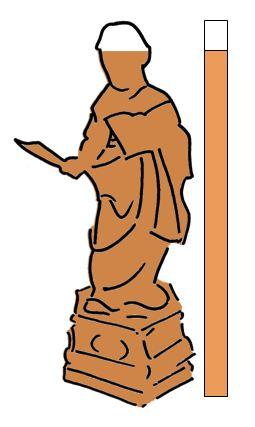 Indicador de l'estat de la recollida de fons per a la reproducció de la Figura de Sant Bartomeu